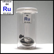 Ruthénium photo
